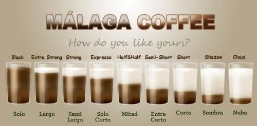 Wie bestellt man einen Kaffee in Málaga?