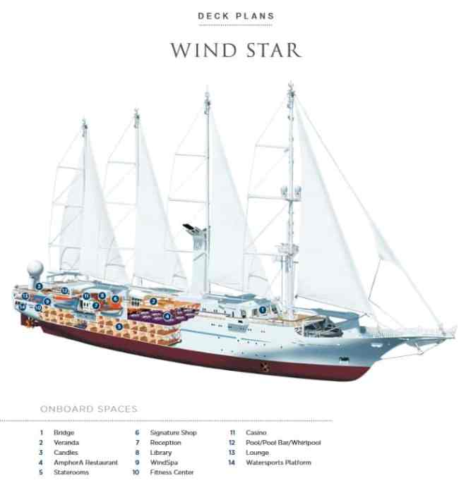 Wind Star sailboat