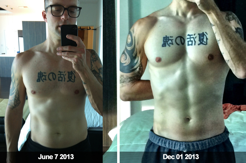 Intermittent Fasting and Leangains - 6 month Transformation