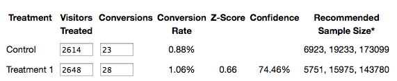 statistical significance calculator screenshot