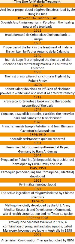 history-treatment250