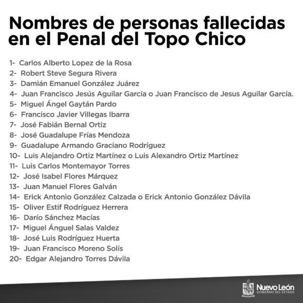 Lista-de-muertos-Topo-Chico