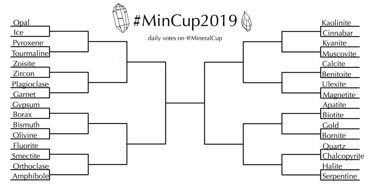 Belajar Mineralogi Lewat Mineral Cup!
