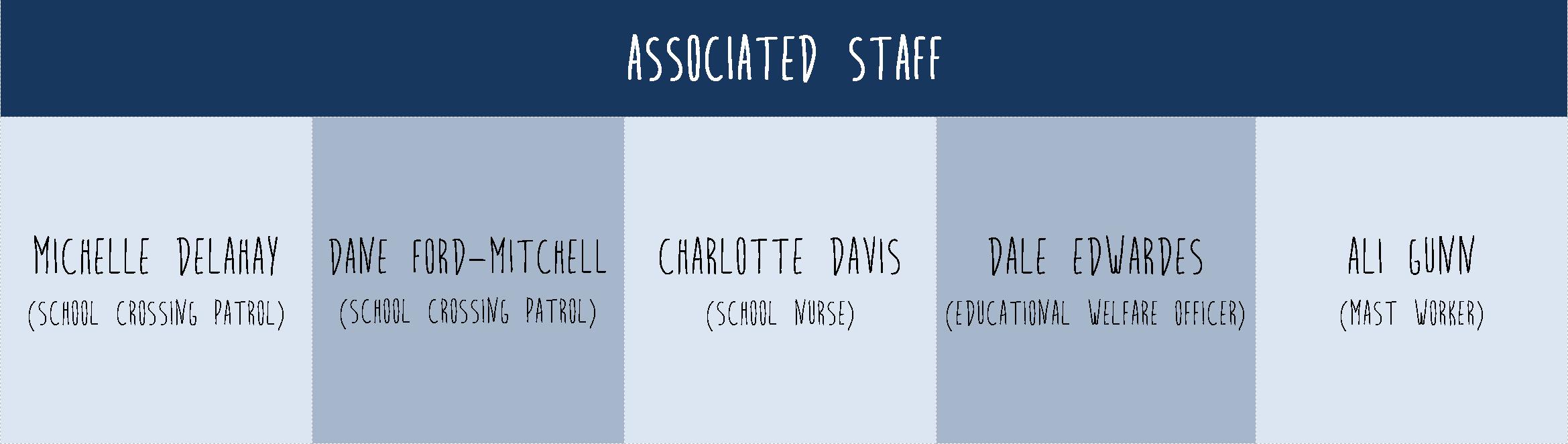 associated-staff