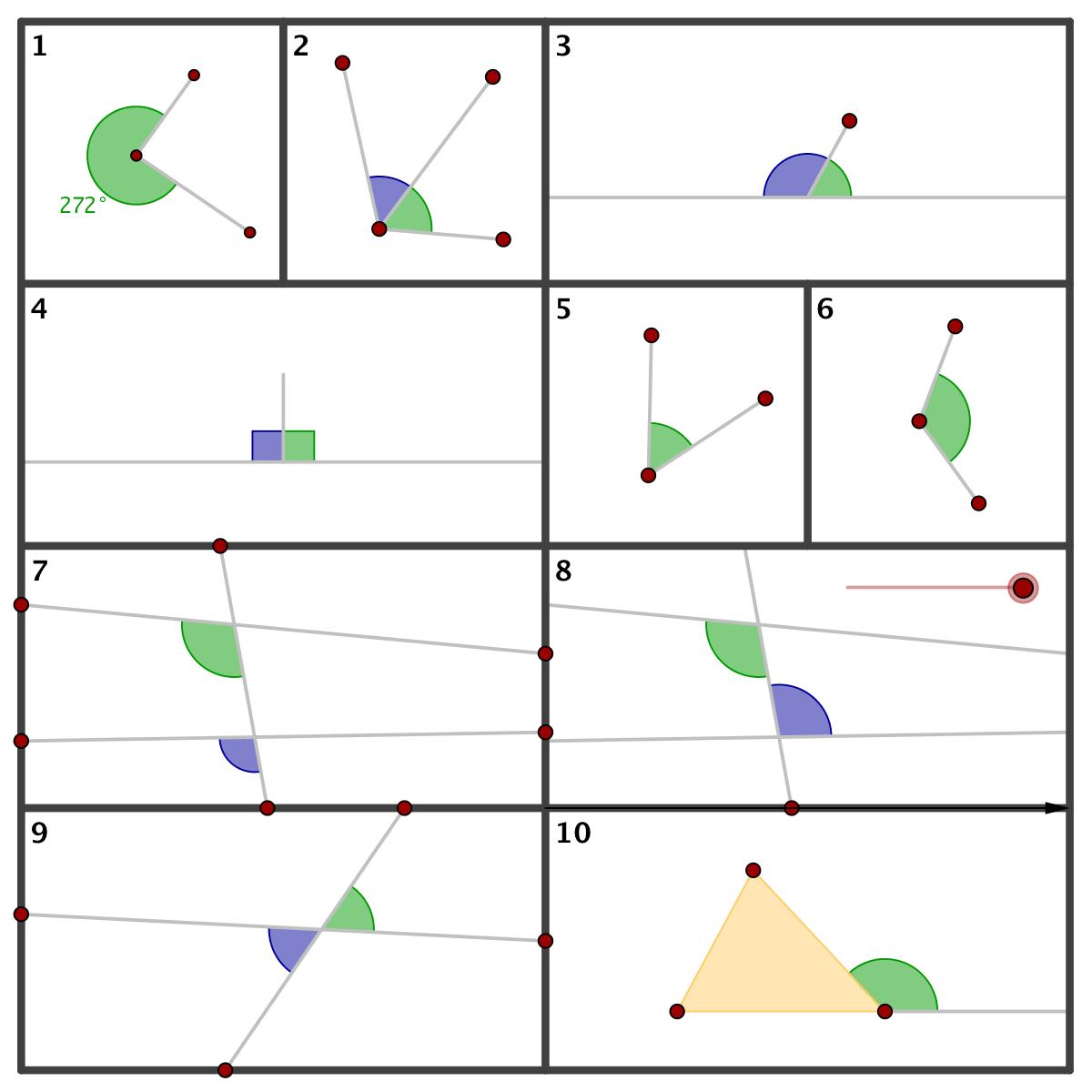 Line And Angles Blog 5