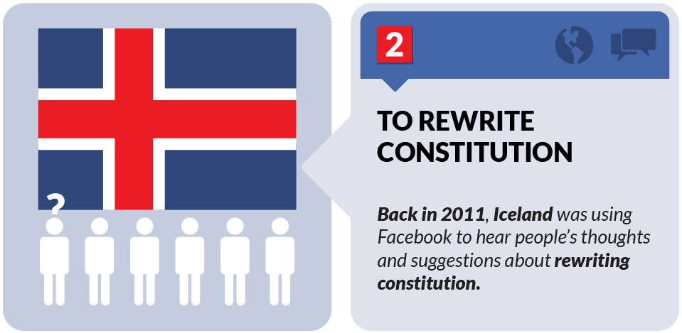 Super Cool or Super Lame? #2 ~  Using Facebook to enshrine a Nations Laws