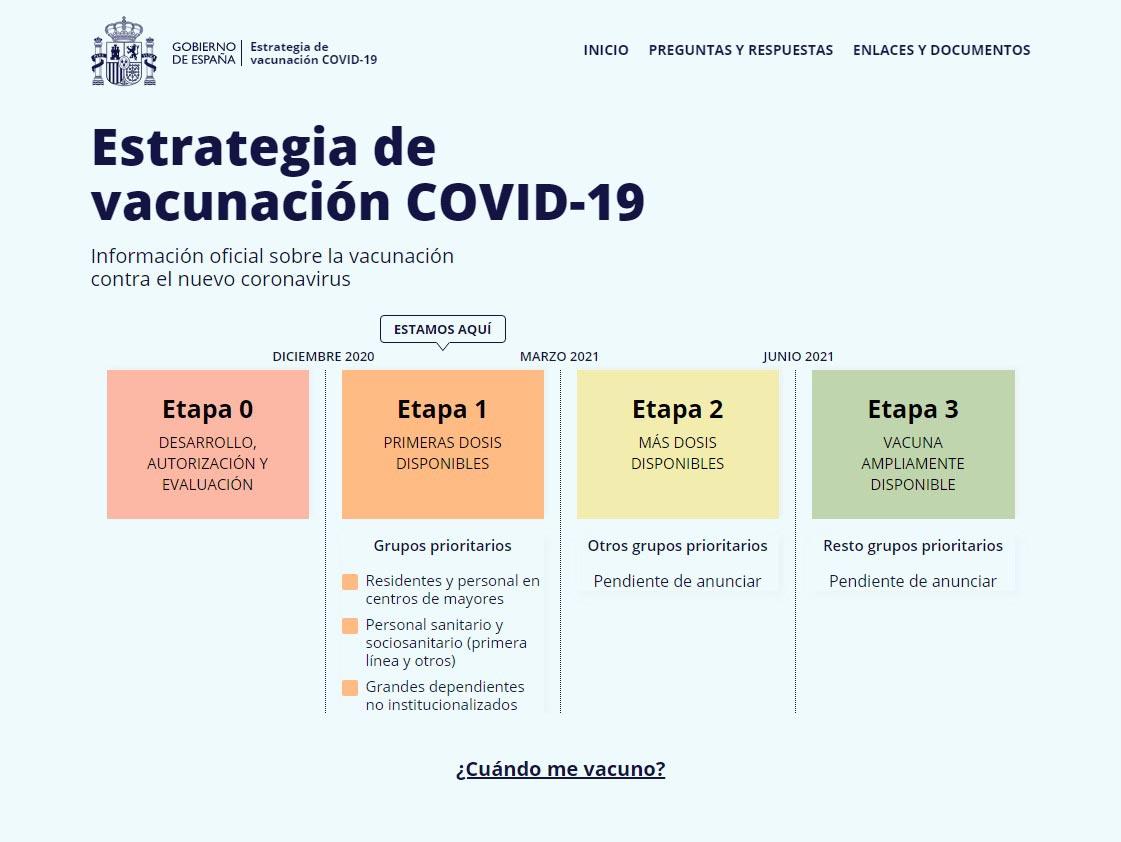 Estrategia de vacunación COVID-19