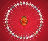Primera Division 2019 / 2020