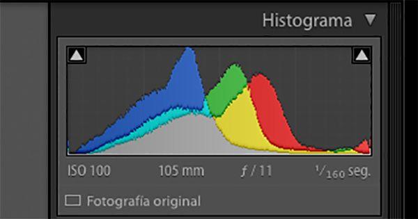 Histograma fotografía