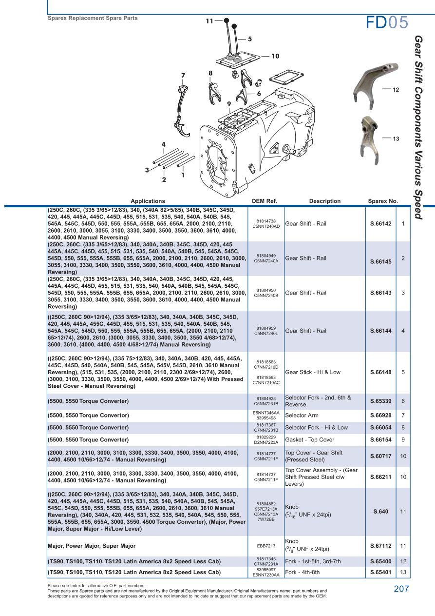 801 Ford Tractor Hydraulic System Diagram Mahindra Wiring Free Picture Instrument Panel Controls