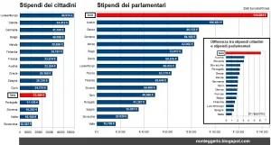 maltaway malta italia parlamentari vs cittadini 2