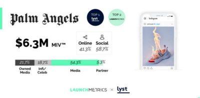 Statistiche Palm Angels