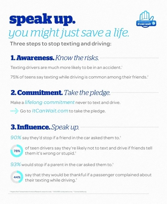 ATT_speak up
