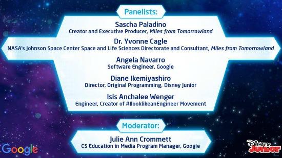 Google panel