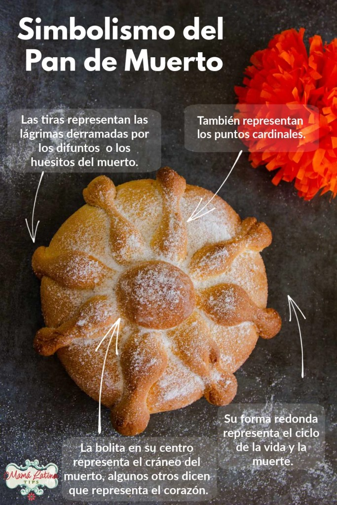Foto con la simbología del pan de muerto.