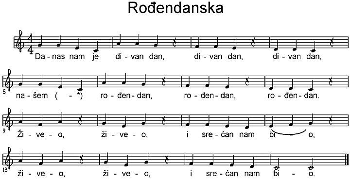Rođendanska Canciones Infantiles Serbias Serbia Mama Lisa S World En Espanol Canciones Infantiles Del Mundo Entero