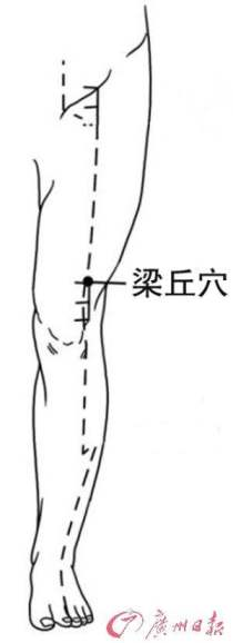 Три точки для лечения болей в коленях