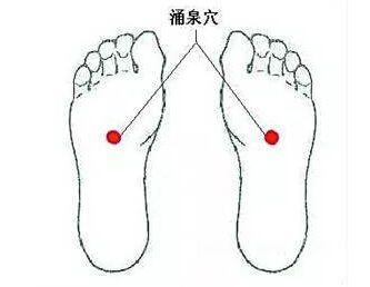 Юн-цюань 涌泉穴 yong quan