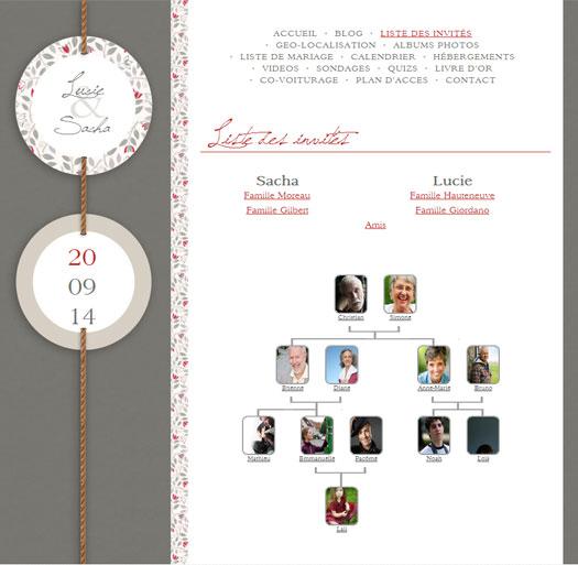 Liste des invités