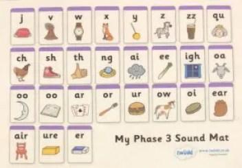 How to teach phase 3 phonics