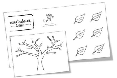 Mama Teaches Me Seerah – Family Tree of Prophet Muhammad (pbuh)
