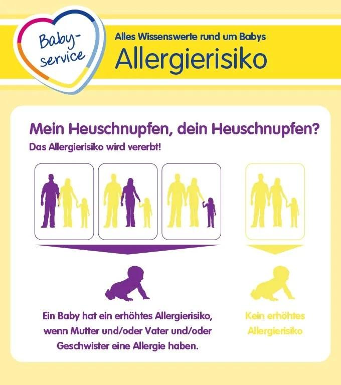 Babyservice Infografik MamaWahnsinnHochDrei