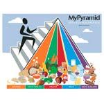 Piramide Nutricional Gratis de la USDA