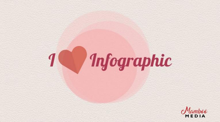 iloveinfographic