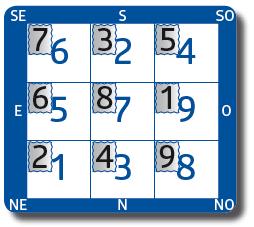 Étoiles volantes mensuelles – Février 2020, mois du Tigre de Terre – Wu Yin 戊寅 (du 4 février au 4 mars)