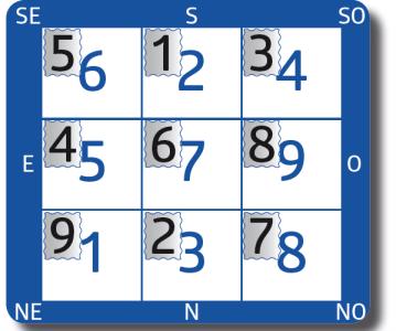 Étoiles volantes mensuelles – Janvier 2021, mois du Buffle de Terre – Ji Chou 己丑 (du 5 janvier 2021 au 2 février 2021)