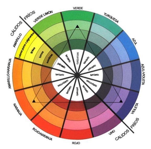 circulo-colores-primarios-secundarios-terciarios_thumb