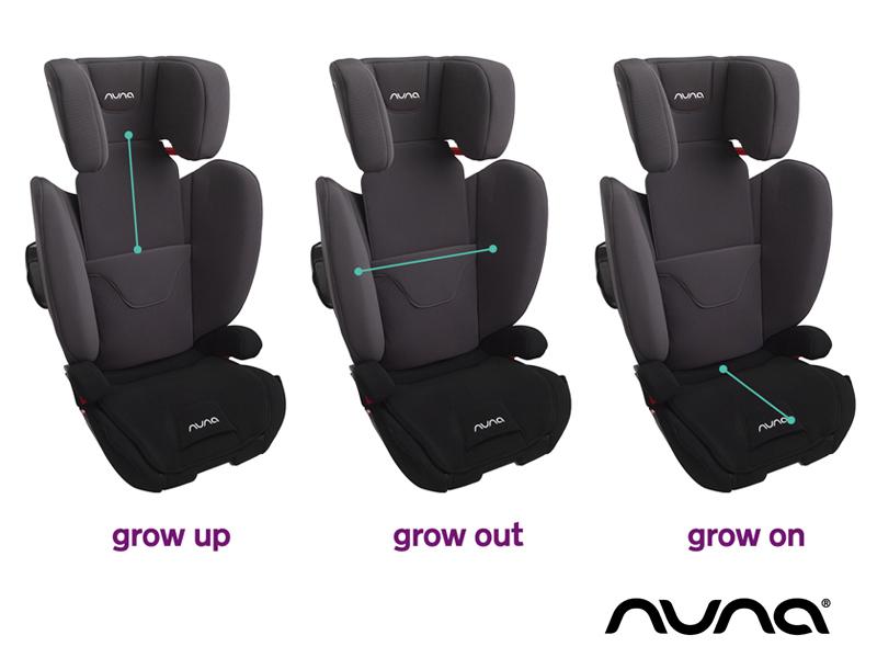 Nuna AACE: Seguridad que crece con tus hijos.