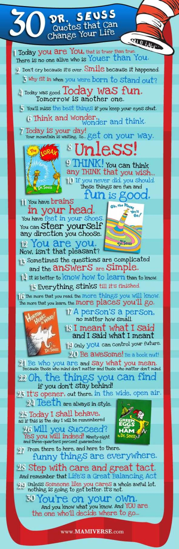 The Quotable Dr. Seuss