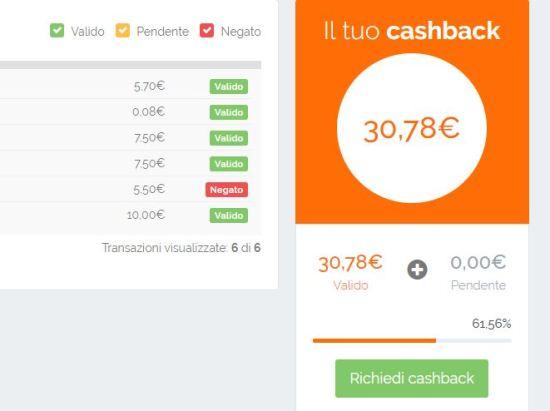 Dettaglio cashback MammaInViaggio