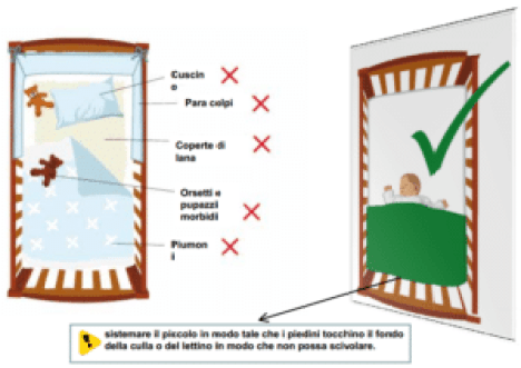 SIDS: fattori di rischio e prevenzione