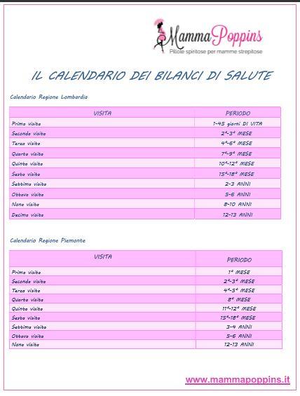 calendario dei bilanci di salute dei bambini