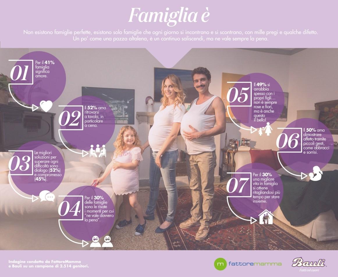 cosa e famiglia per gli italiani
