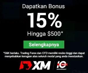 XM Forex Indonesia Promo