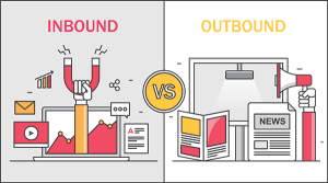 inbound marketing outbound manae business
