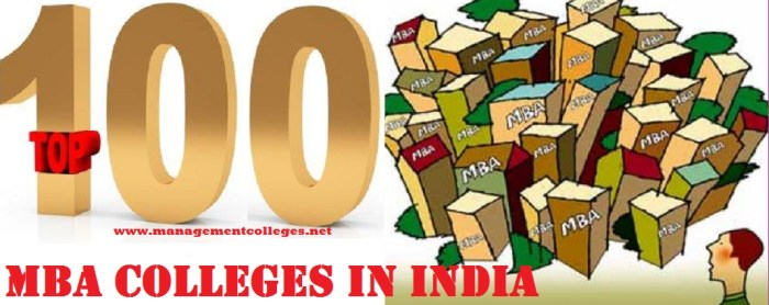 Top 100 MBA Colleges in India 2014