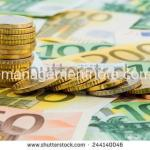 Importance of Capital Budgeting – Capital Budgeting | Finance