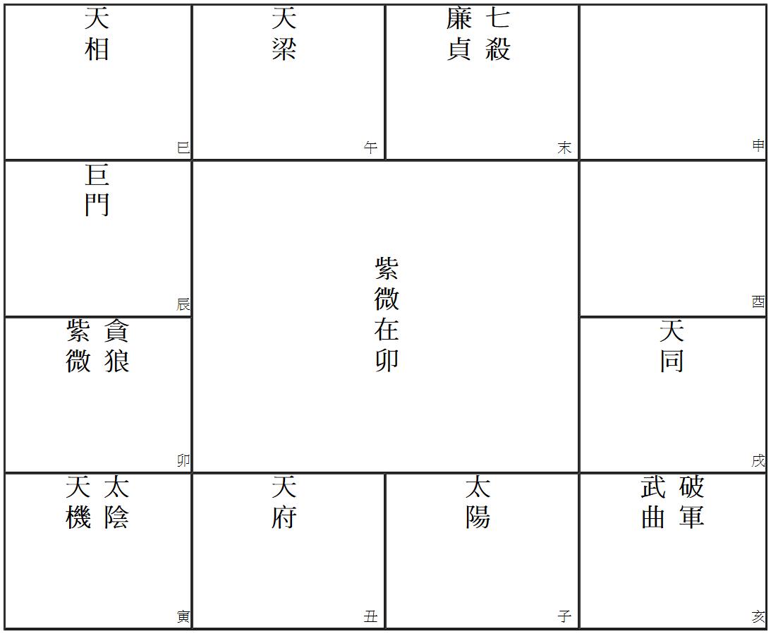 《太陽和太陰》(七) - 通識網