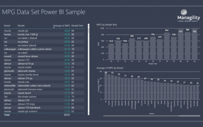 Start To Finish: Real Life Workflow With a New Data Set in Power BI