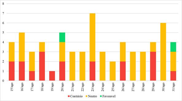 grafico alckmin