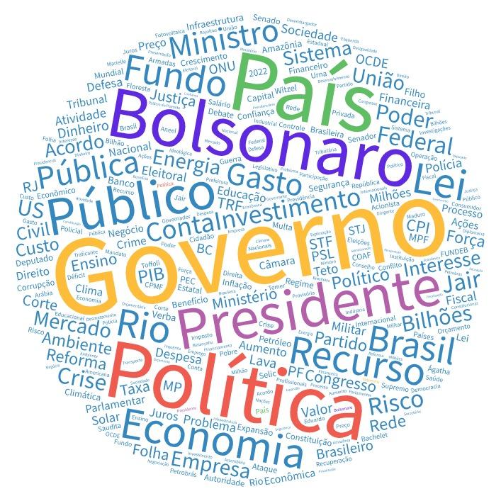 Período: 18/9 – 24/9/2019 Número de editoriais: 50 Jornais: Folha de S. Paulo/O Estado de S. Paulo/O Globo.