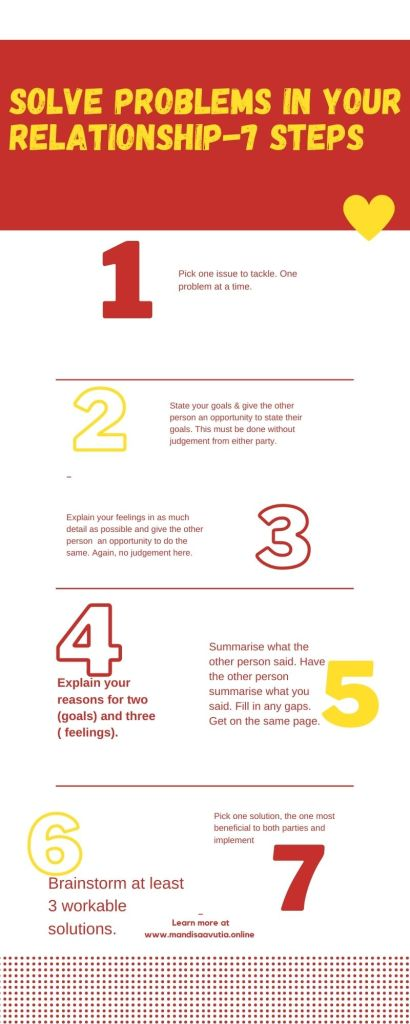 solve problems in your relationship infographic