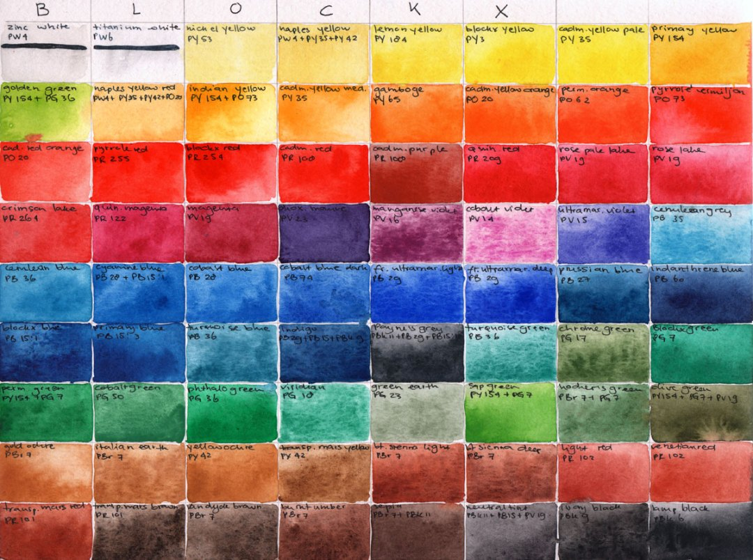 color chart Blockx watercolor Schoellershammer No. 10
