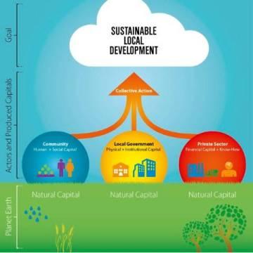strategia-dezvoltare-locala-