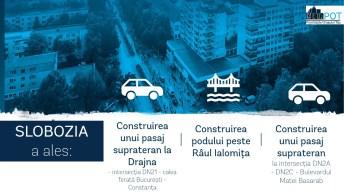 Slobozia_Top 3 Proiecte