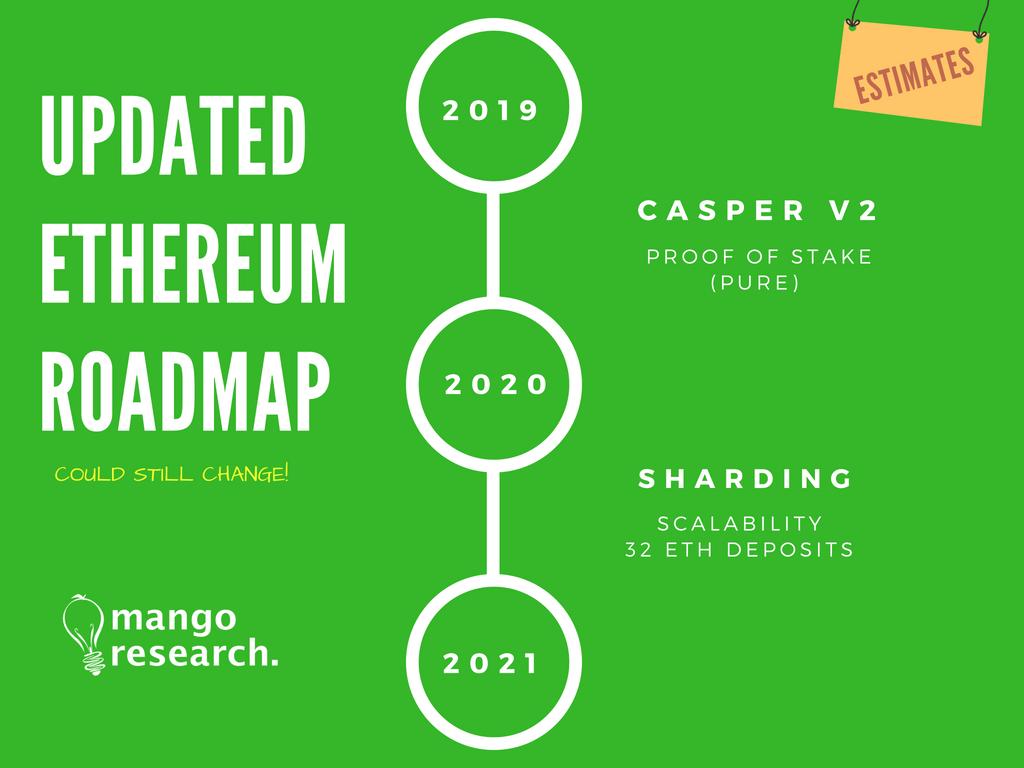 infographics 2021 cryptocurrency exchange